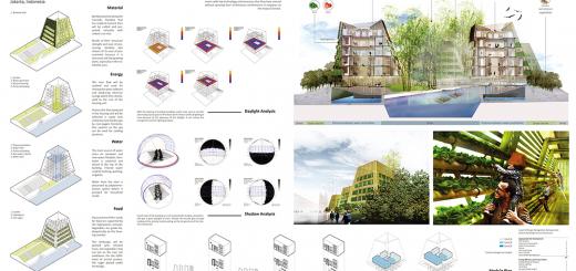 2016 August Arsitektur Sekolah Arsitektur Perencanaan Dan Pengembangan Kebijakan Institut Teknologi Bandung