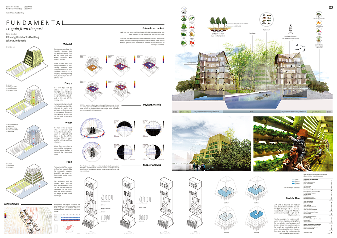 Special Mention Award – International Tropical Architecture Design Competition 2016