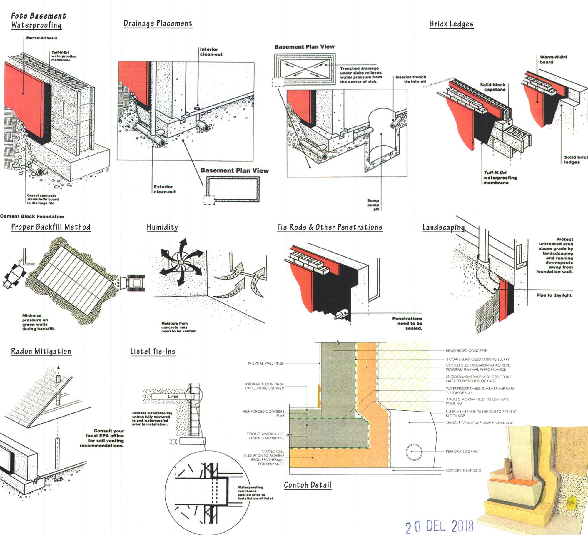 AR 3120 Studio Konstruksi dan Bahan 2 Tugas 5